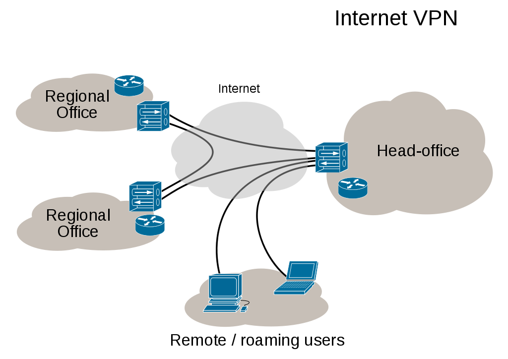 VPN overviews